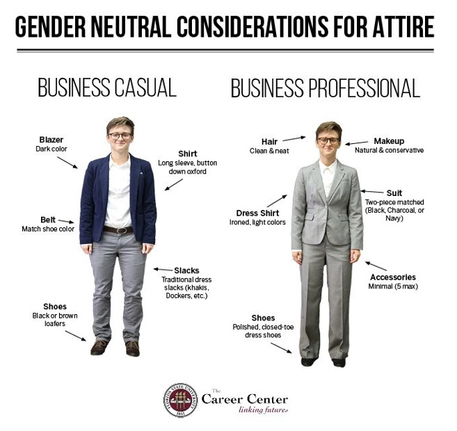 Professional Dress Gender Neutral
