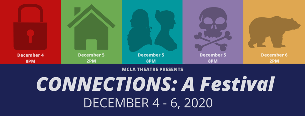 Banner with five images: a lock, a house, 2 people silhouetted, skull and cross bones, and a bear. Connections: A Festival. December 4-6, 2020.